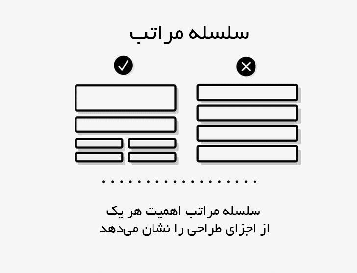 عناصر طراحی سلسله مراتب