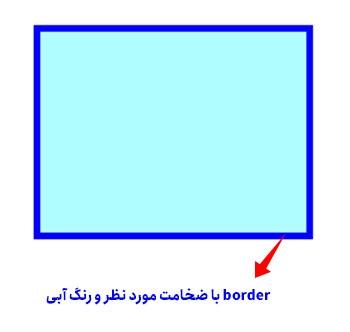 آموزش رایگان css- جلسه 7  border در CSS