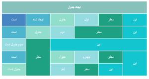 آموزش رایگان CSS- جلسه 16  جدول ها در CSS